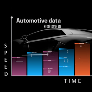 Automotive-data-Prezi-template