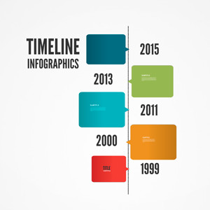 Timeline Infographics - Prezi Template