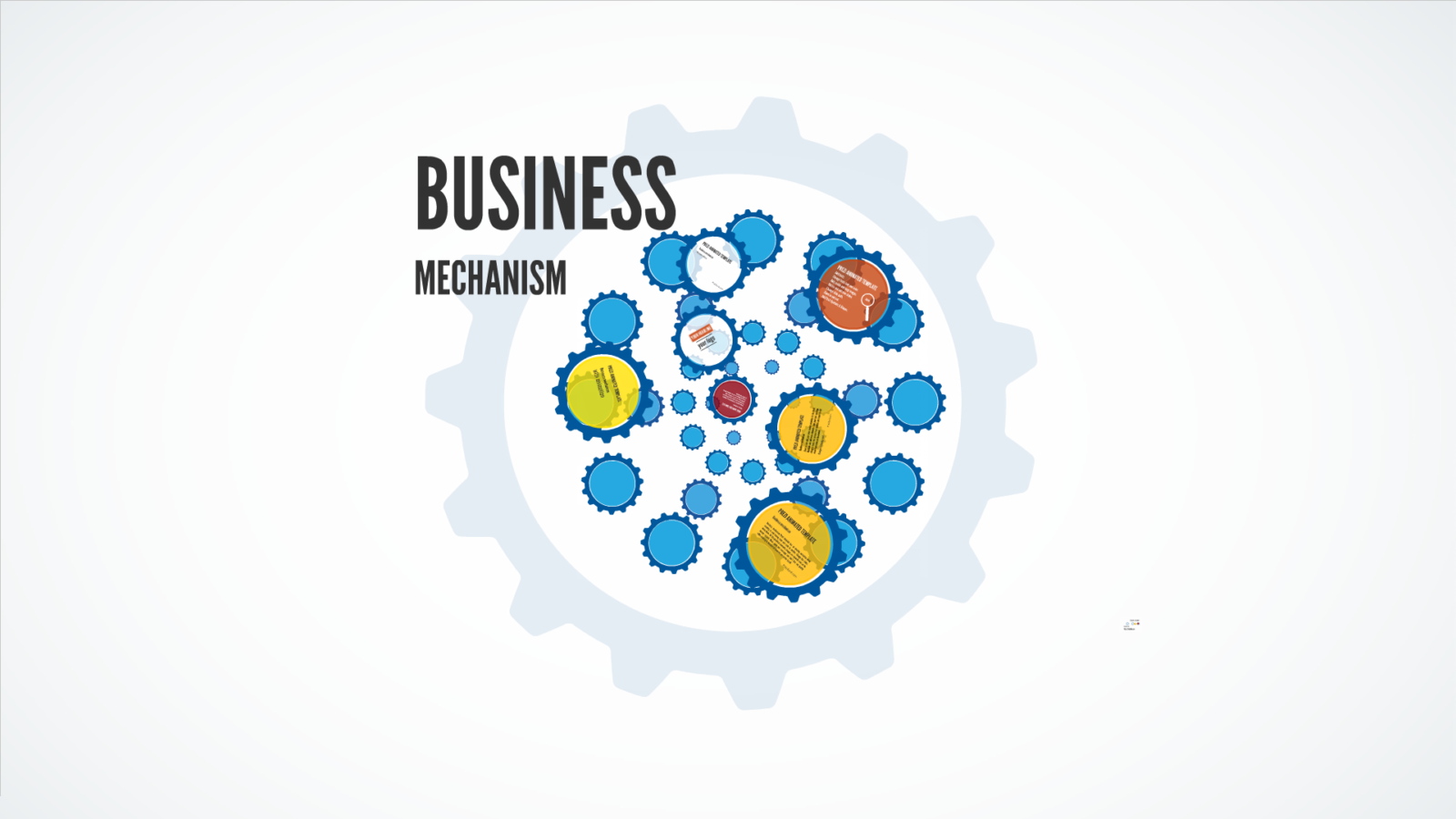 Animated Prezi template – Business Mechanism