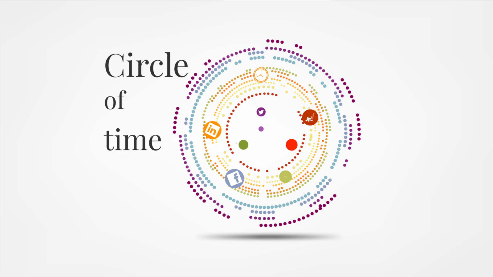 Circle of Time Animated Prezi template