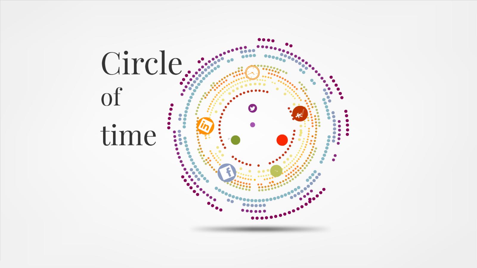 circle of time prezi template preziland. Black Bedroom Furniture Sets. Home Design Ideas
