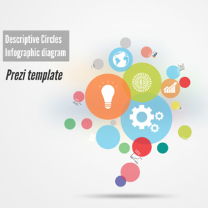 Descriptive Circles Prezi template