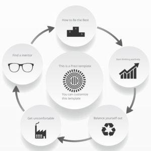Infographics on a paper Prezi template