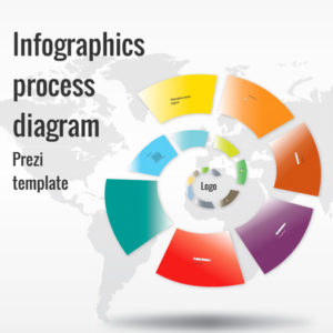 Infographics process diagram prezi template