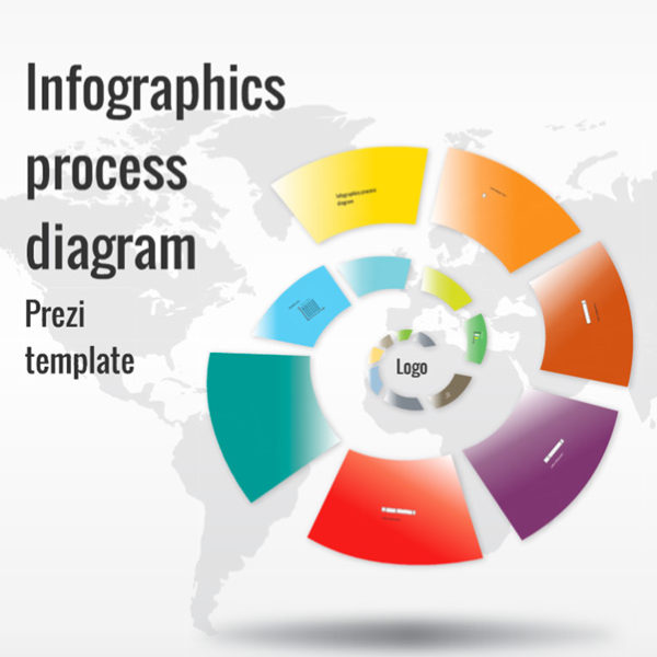 Infographics process diagram prezi template