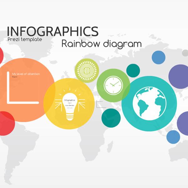 Infographics rainbow diagram prezi template preziland for Lago design prezzi