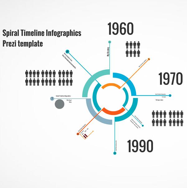 Spiral Timeline Infographics Prezi Template | Preziland