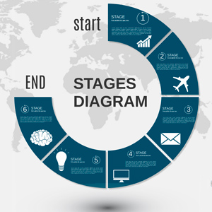 Stages diagram Prezi template