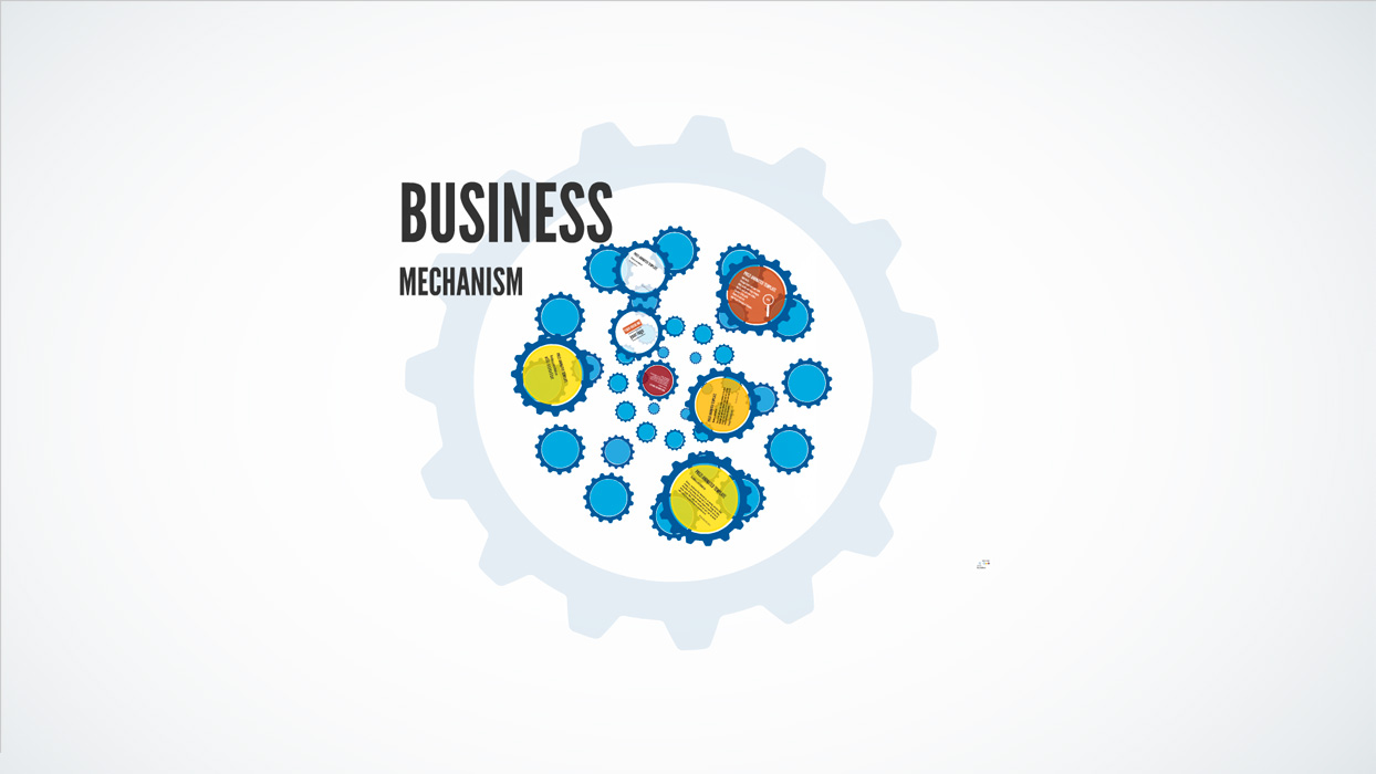 Animated prezi template business mechanism preziland business mechanism prezi template accmission Gallery