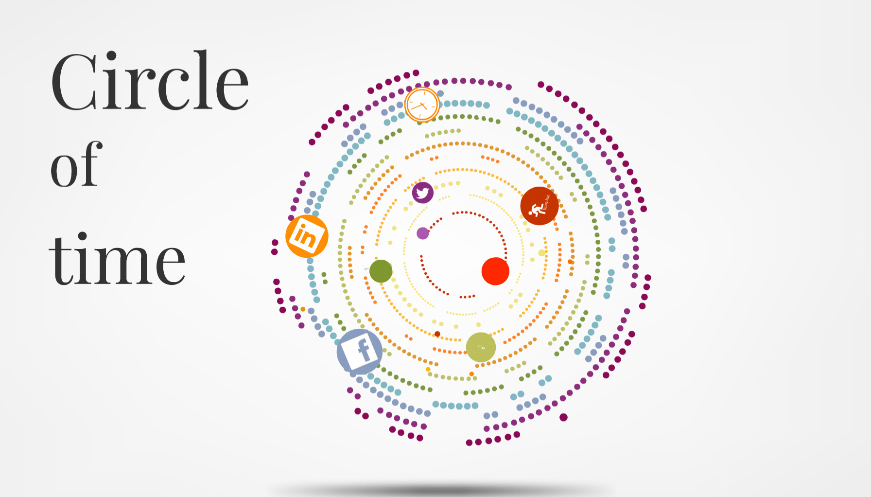 circle of time prezi template