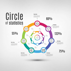 Circle of statistics is a professional looking presentation, designed for business