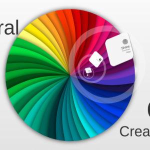 spiral of creativity