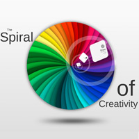 spiral of creativity