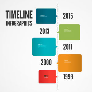 timeline infographics prezi template