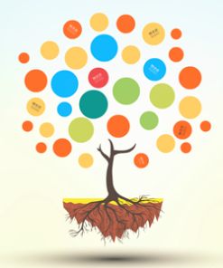 tree of life prezi template
